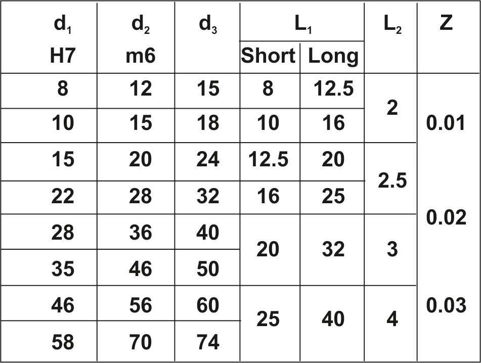 liner-tab-1